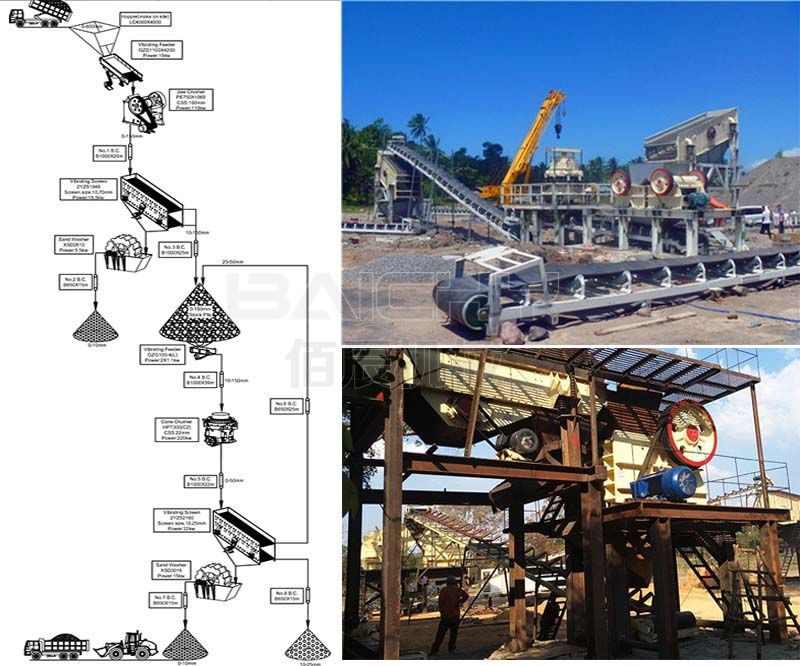 Iron ore crushing plant.jpg
