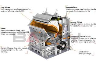 Advantage and disadvantage of PF impact crusher